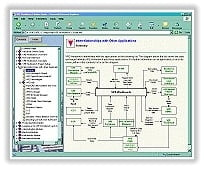 Information Technology Industry Techical Documentation and Information Services
